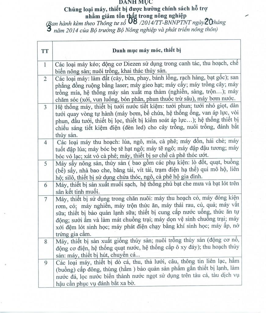 Thong-tu-08-2014TT-BNNPTNT-3